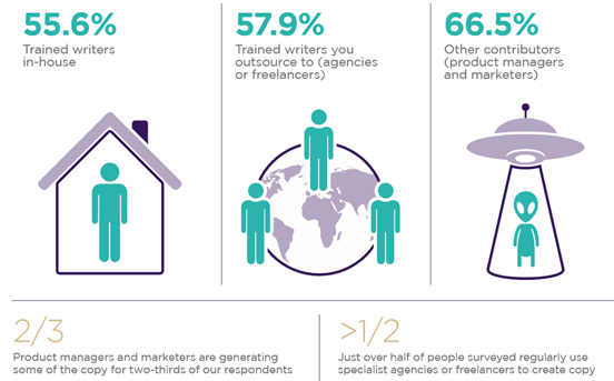 Tendências dicas Webmarketing para 2015