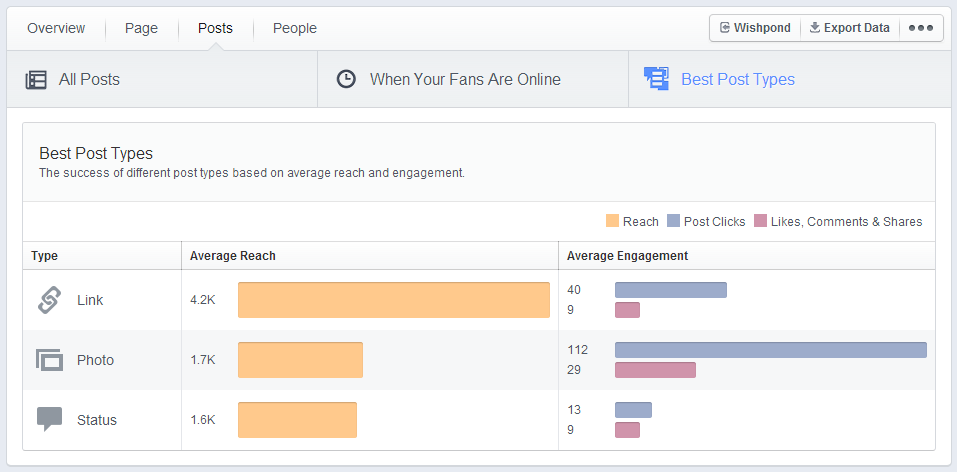 dicas-de-direcionamento-para-impulsionar-postagens-no-facebook-divulgar-site-espalhando-2
