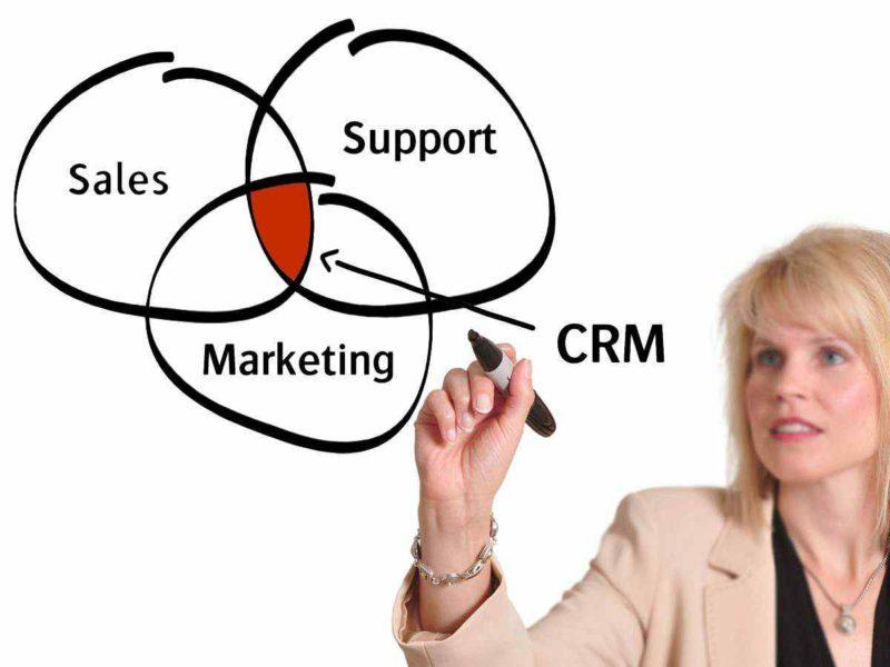 Marketing de Relacionamento - CRM