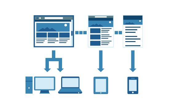 Tendências dicas Webmarketing para 2015 (2)