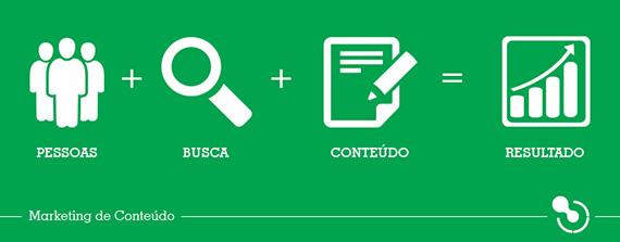 Tendencias-dicas-Webmarketing-para-2015-