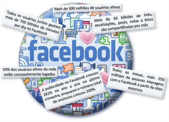 anunciar-empresa-no-facebook-aumenta-o-faturamento-saiba-como