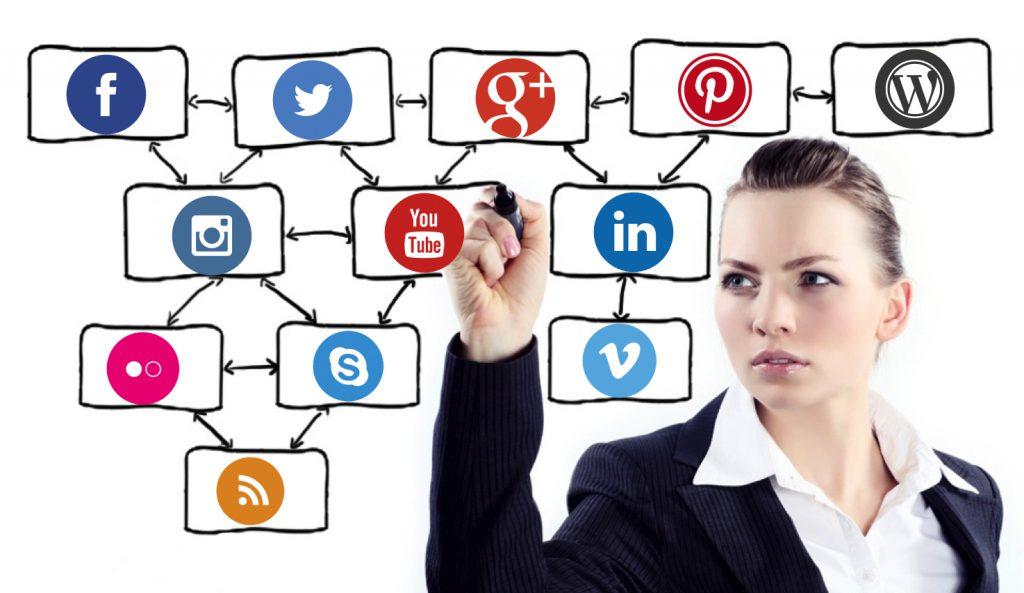 cursos-de-novas-midias-midias-sociais-e-empreendedorismo-para-empresas (1)