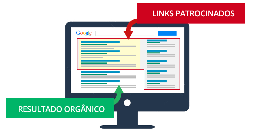 o-que-e-busca-organica-do-google-e-como-fazemos-seo